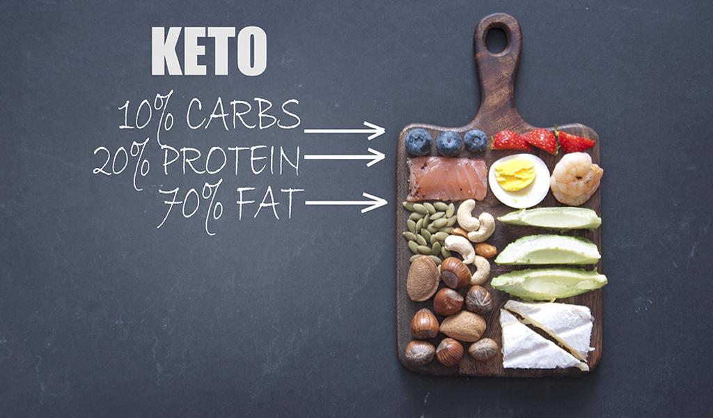 dieta cetogenica fases
